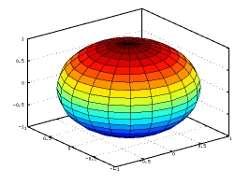 mesh sfera