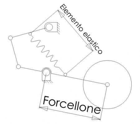 schema sospensione posteriore