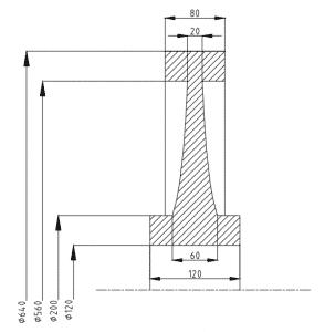 geometria rotore